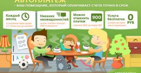 Кредитные карты Сбербанка: условия и проценты
