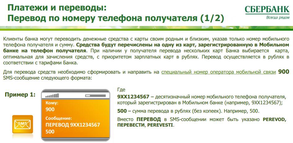 Как сделать перевод через телефон на номер карты сбербанка 149