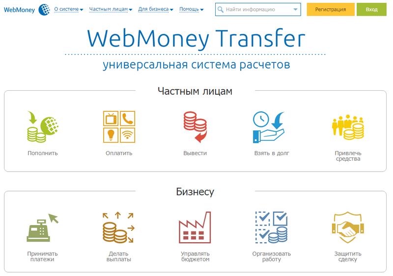 пользоваться кошельком Webmoney