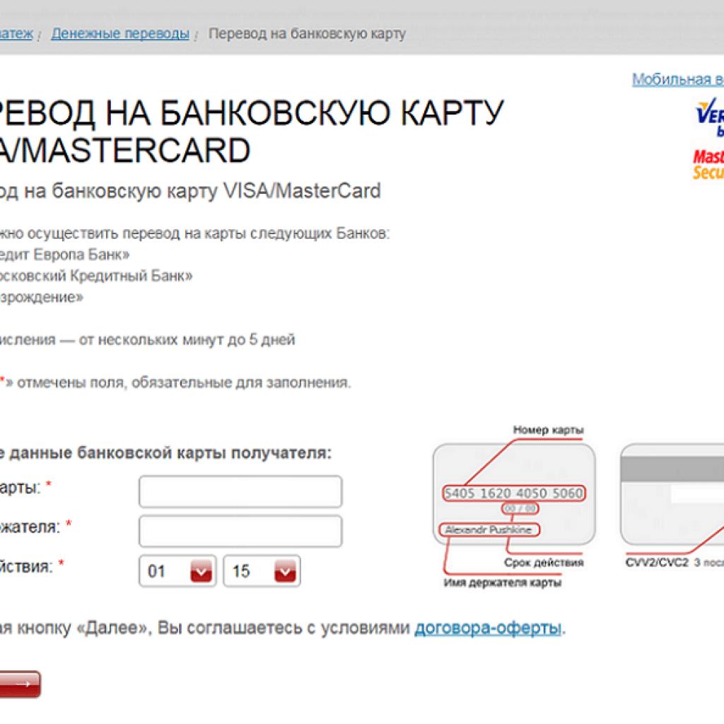 Как сделать перевод с карты сбербанк на карту альфа банк