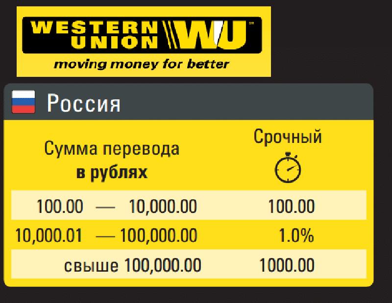 сколько стоят денежные переводы по России