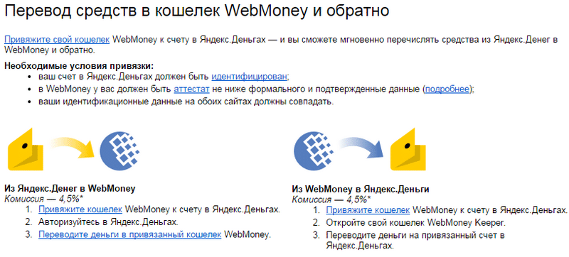 как быстро отправить деньги на Яндекс.Деньги