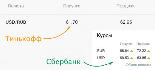 обмен валюты в красногорске сегодня
