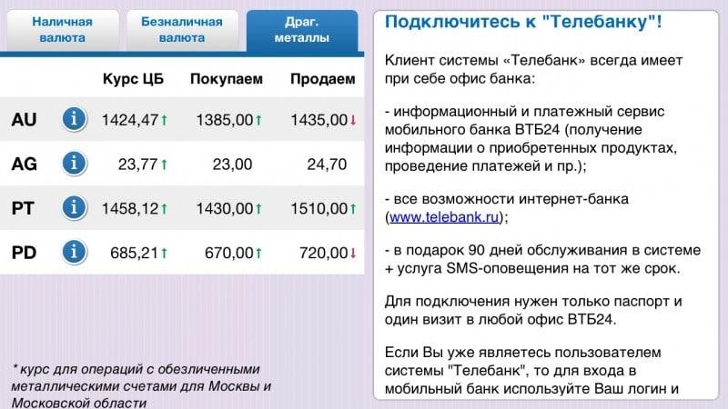 бесплатный круглосуточный телефон горячей линии ВТБ 24