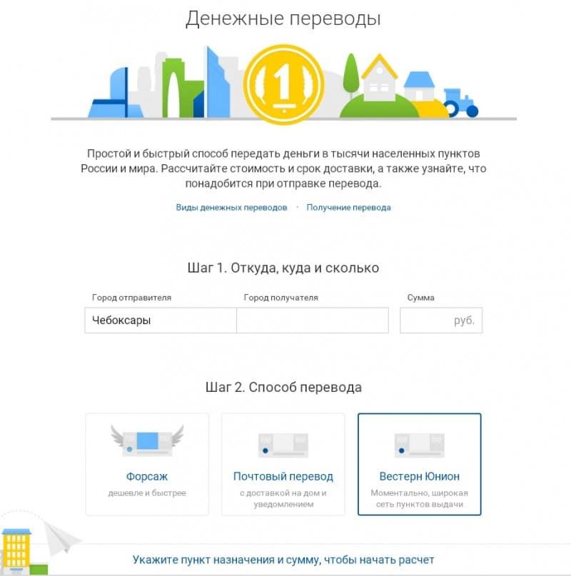 отслеживание денежных переводов почты России