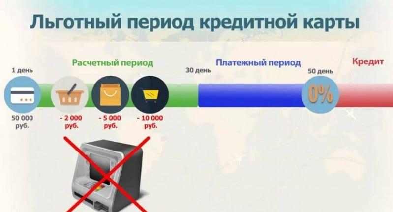 Молодежная карта Сбербанка: все о ней