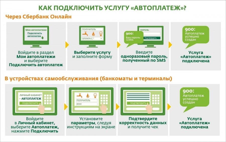 оплата мобильной связи банковской картой