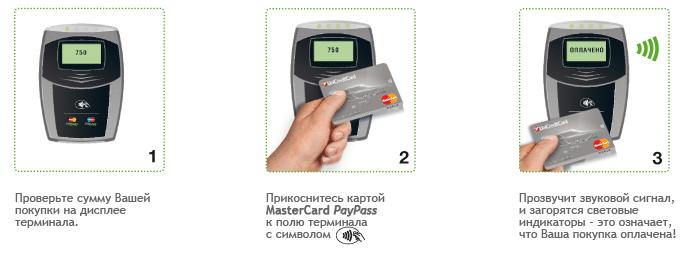 бесконтактная оплата банковской картой что это