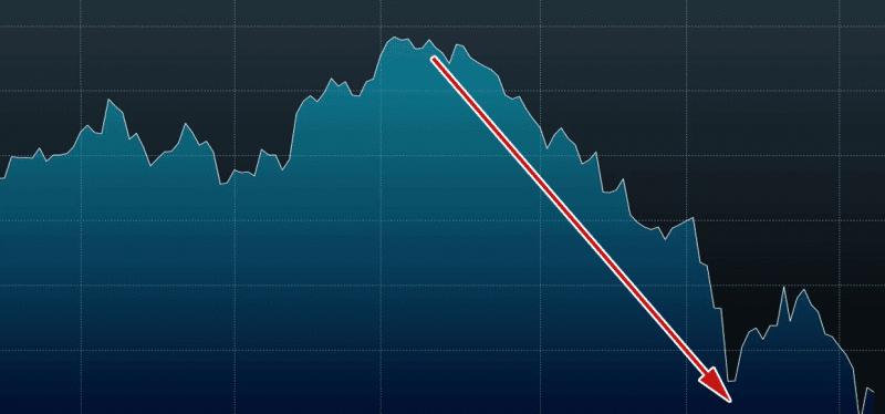 игра на фондовой бирже для начинающих