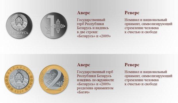 белорусские рубли в российские рубли