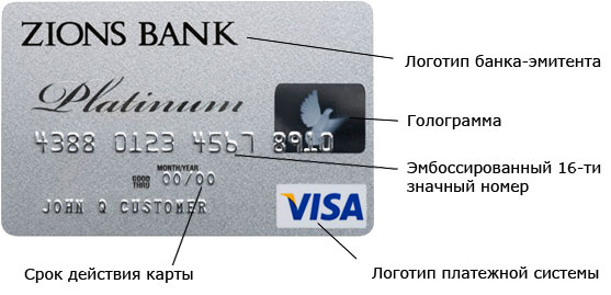 nomer-vipuska-karti-mastercard-gde-nahoditsya