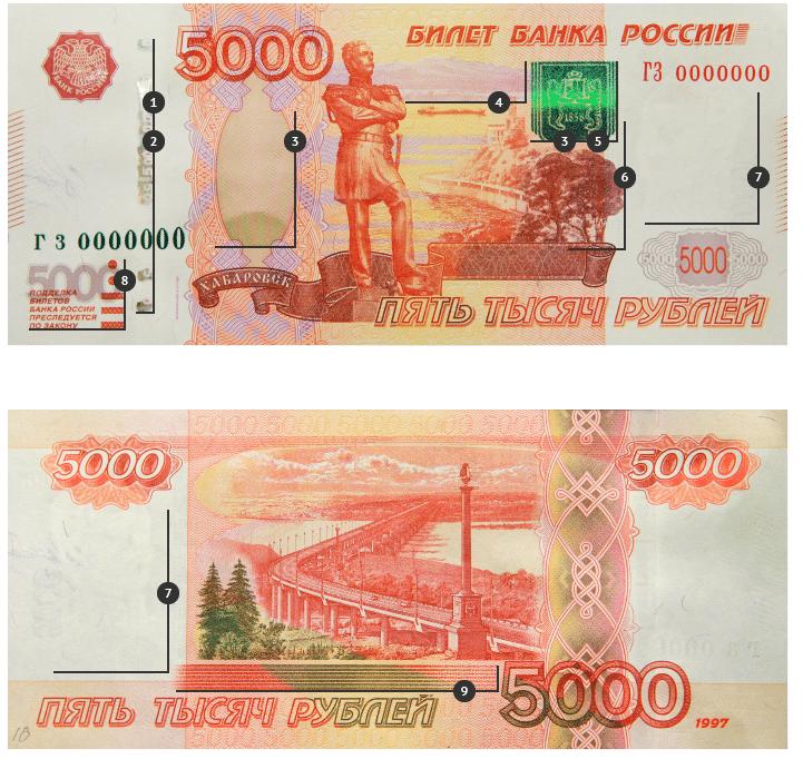 Как сделать 5000 рублей