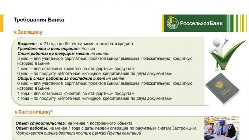ипотечное кредитование в Россельхозбанке условия