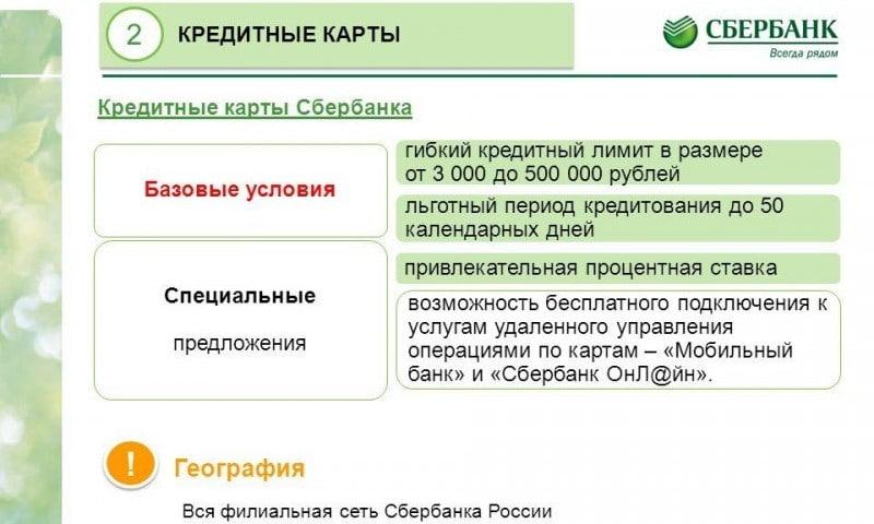 Кредитный лимит по карте сбербанка