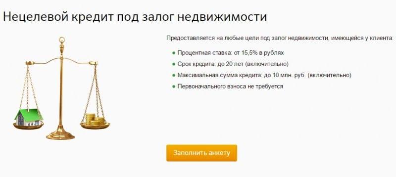 условия автокредита в Сбербанке россии