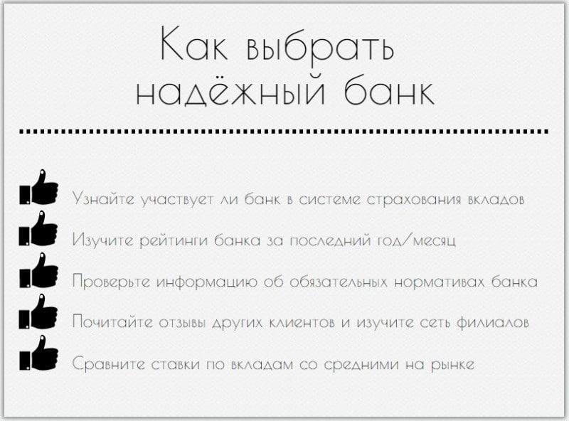 какой банк самый надежный в России