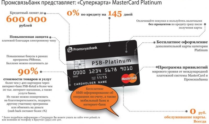 кредитную карту какого банка лучше оформить