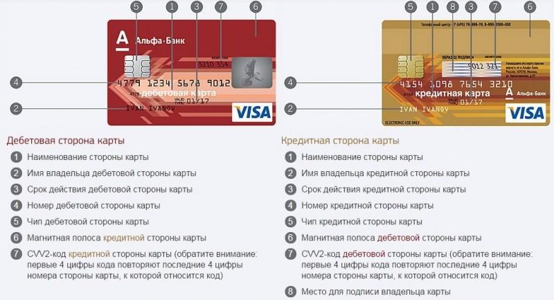 золотая дебетовая карта Альфа-Банк