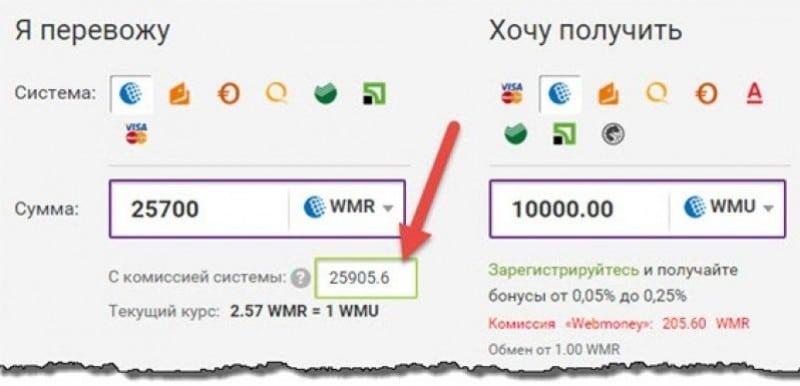 в Москве поменять гривны на рубли