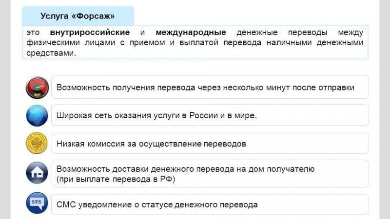 денежные перевод Форсаж почта России