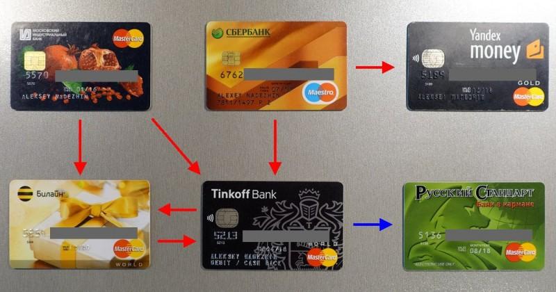 в каком банке лучше открыть зарплатную карту