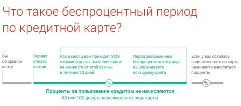Каспий банк кредит наличными онлайн