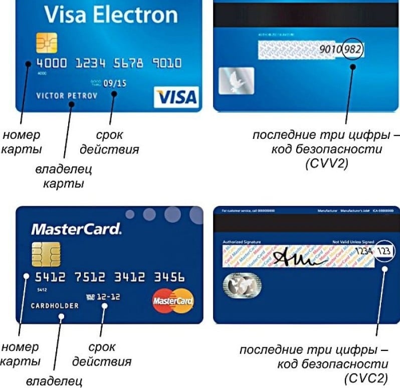 можно ли говорить номер банковской карты Сбербанка