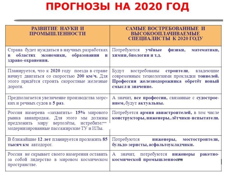 Винкс чат общения - russian-videochatsru