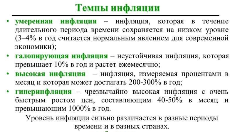 Что такое инфляция простым языком