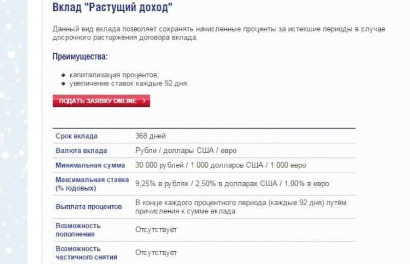 надежные банки Москвы с высоким процентом по вкладам