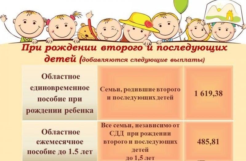 региональные выплаты при рождении второго ребенка