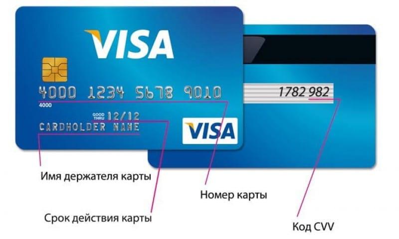 оплата картой в интернет магазине