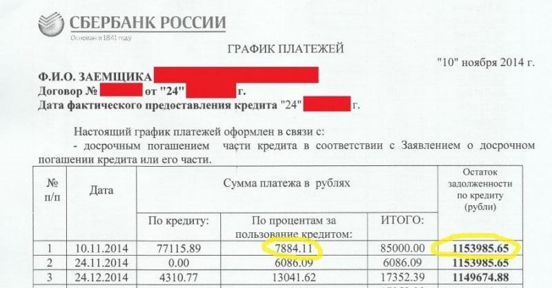 перекредитация ипотечного кредита