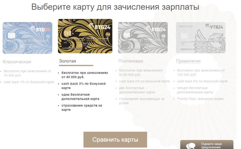 Кредиты Промсвязьбанка в Челябинске - подробные