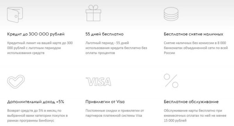 онлайн заявка на кредитную карту Бинбанк