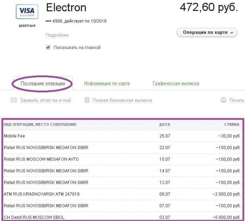 что такое дата формирования отчета по кредитной карте Сбербанка