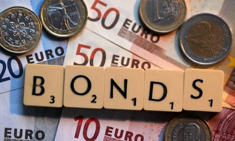 формула текущей доходности облигации