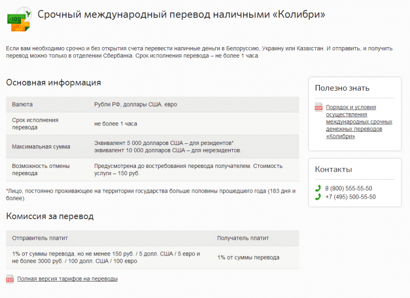 денежные переводы Колибри Сбербанк