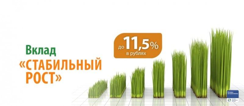 проценты по вкладам банка Югра