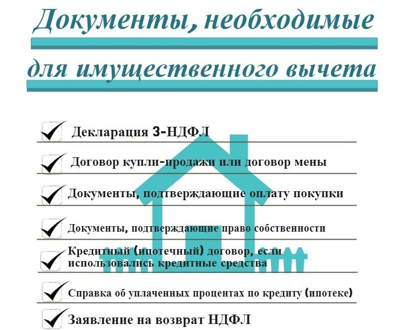 расчет имущественного налогового вычета при покупке квартиры в ипотеку