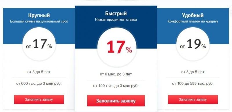 отзывы о ВТБ 24 по кредитам