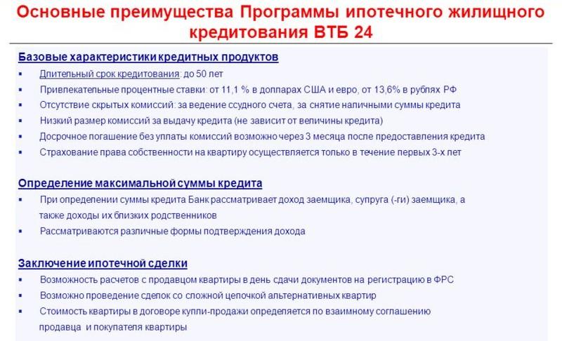 отзывы клиентов по ипотечным кредитам ВТБ 24