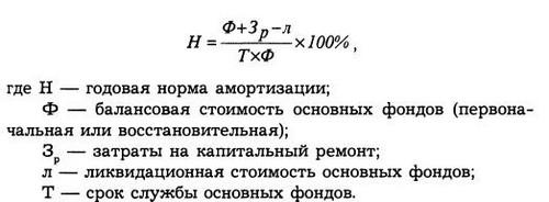 определите норму амортизации методом пропорционального и ускоренн учет нуля пошагово
