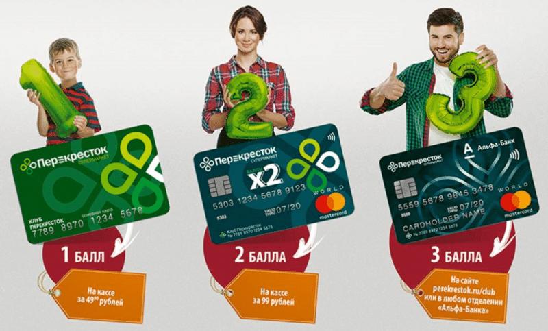 стоимость обслуживания дебетовой карты Альфа-Банка