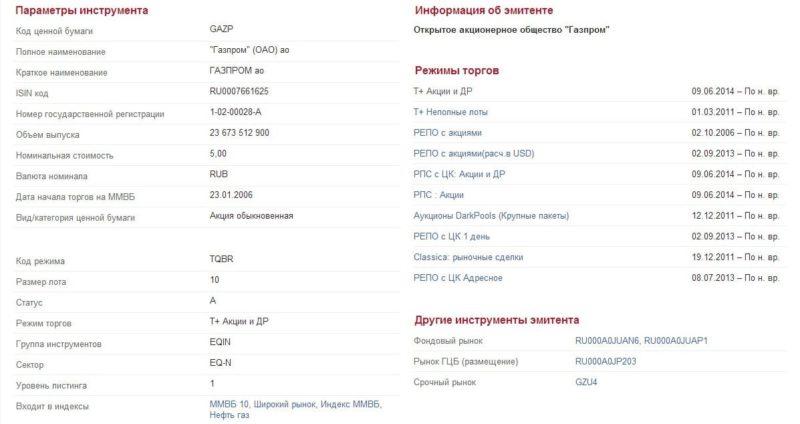 где купить акции Газпрома физическому лицу цена