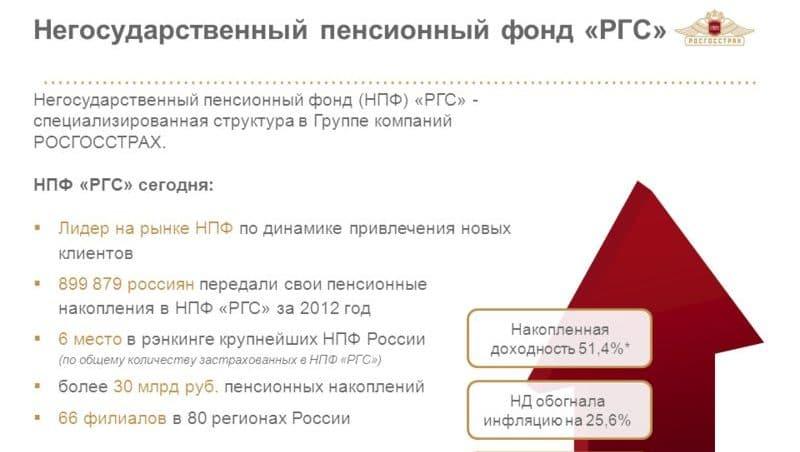 официальный сайт пенсионного фонда Росгосстрах