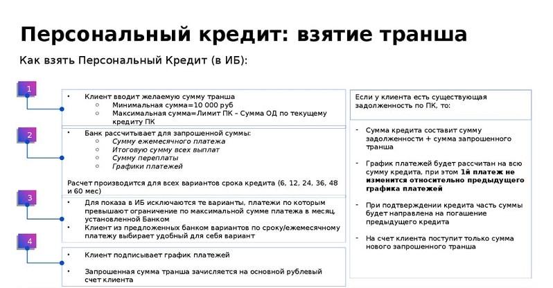 Альфа банк кредитная карта срок действия для