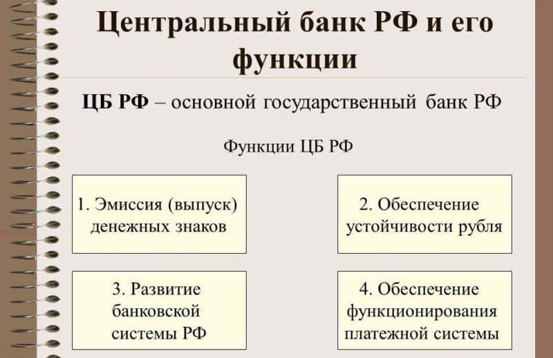 что такое ставка рефинансирования ЦБ РФ понятным языком