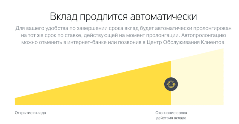 страхование вкладов Тинькофф банка