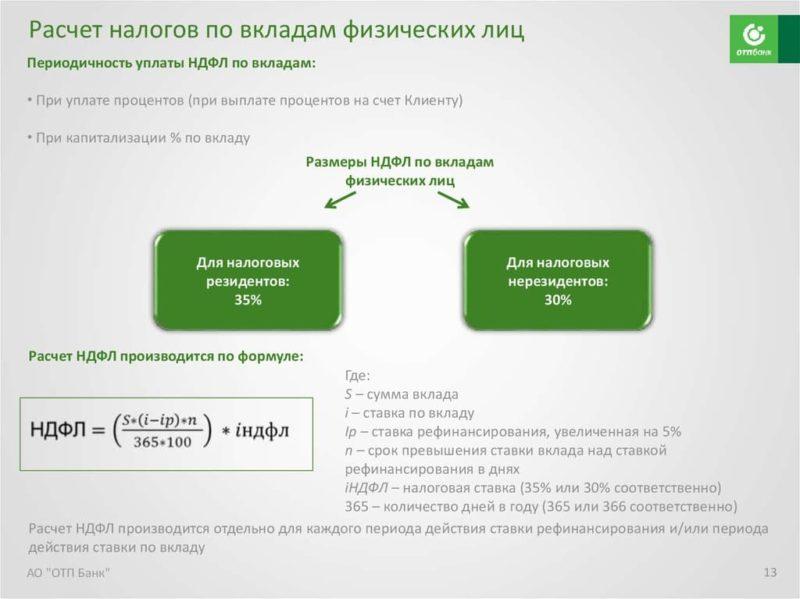 налог на депозиты в России